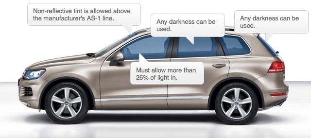 Window Tinting Laws >> Pro Auto Tint - Houston, Texas Window Tint Laws 832-423-5016